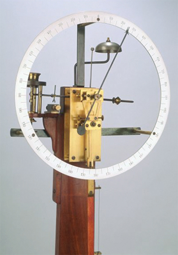 Wundt-type Complication Apparatus